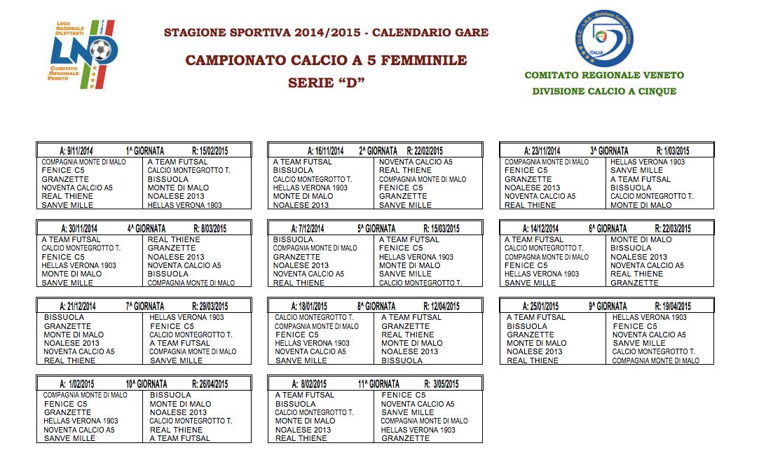 Calendario Calcio Seria A.Calendario Serie D Calcio A 5 Femminile 2014 2015